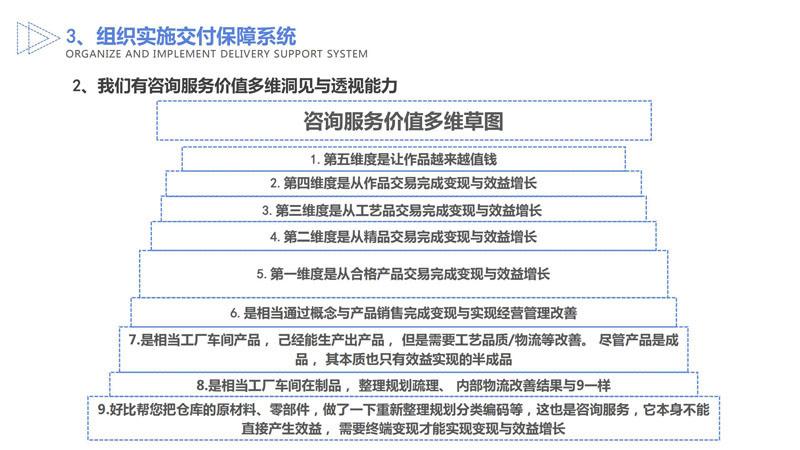02欧博突维升级咨询服务简介_09.jpg